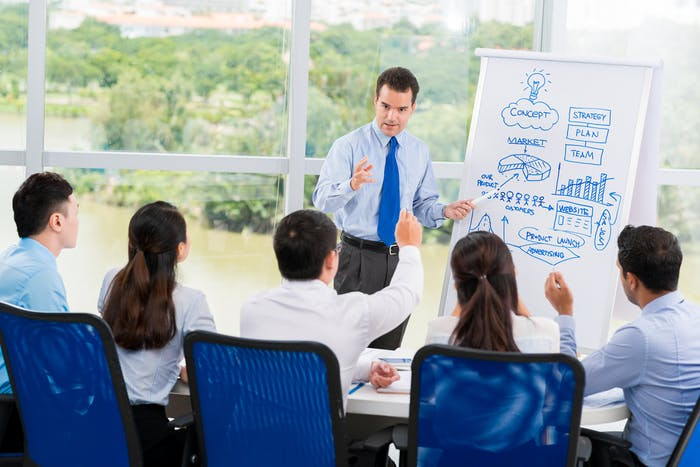 what to do with an mba